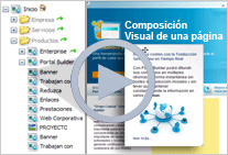 Visual composition of contents