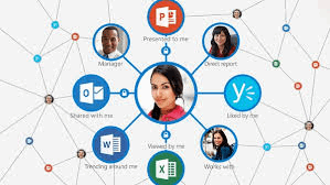 Microsoft launches Office Delve, personalized search tool in Office 365