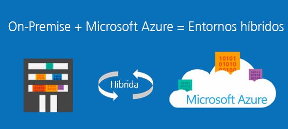 Extiende tu red con Microsoft Azure