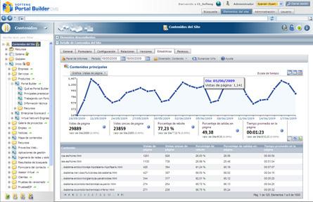 2-EstadísticasVistas.jpg