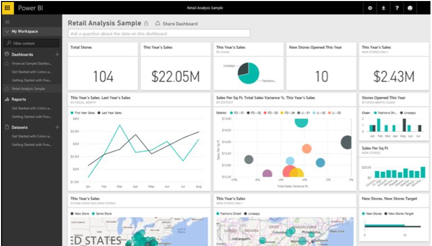 La nueva versión empresarial de Office 365, E5