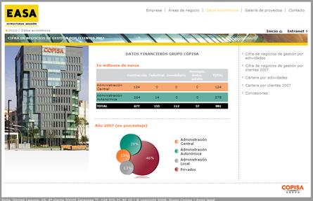 DatosFinancieros.png